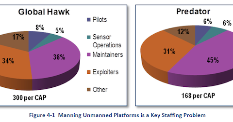 manningcharts600