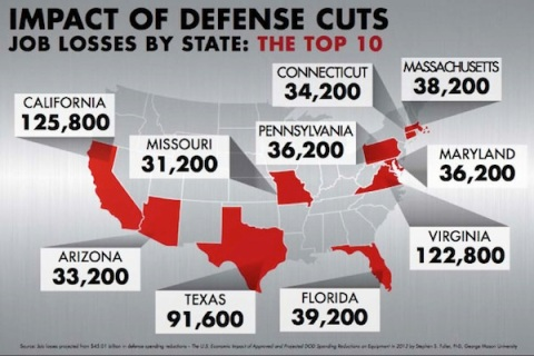 job_cuts_state